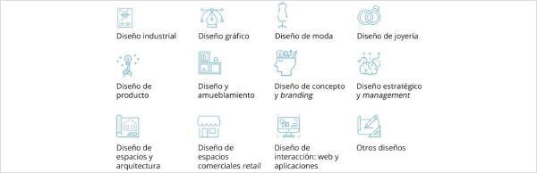 design4innovation_tipologias1_600